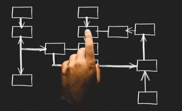 Cómo mejorar un plan de producción de tu empresa
